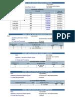 Consulta de Autorizaciones de Impresión