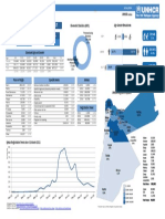 External Statisitical Report on Active Registered Syrians as of 12July2014