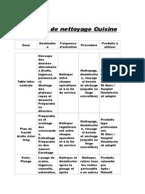 Protocole De Nettoyage Cuisine Cuisine Preparation De