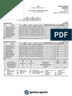 FIBA Statistikos Protokolas VYKINTAS vs KINGSAI 2018 11 25