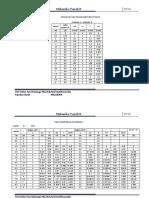 Mekanika Tanah II - Asa tabel konsolidasi-1.docx