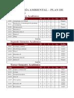 Ingeniería Ambiental Uni Plan de Estudios