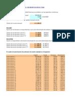0. Financiamiento Con Var. Tasa 1