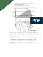Cuestionario 2 - Conceptualización, Fotointerpretación, Cartografía Parte 2