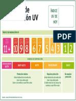FICHA TECNICA_Afiche Indice de Radiación UV.pdf