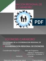 Coordinacion Regional de Zoonosis Carabobo