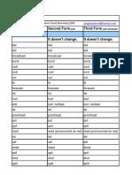 irregular-verb-list.pdf