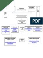 Esquema General Marco Legal.docx Ejemplo (1)