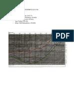 Kel. 2 (Tpa Reg 2015) - Pemetaan Bawah Permukaan (Uts)