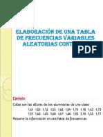 Elaboración de Una Tabla de Frecuencias Variables Aleatorias