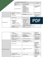 Daftar Dokumen Akreditasi Rs