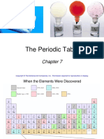Ch07_Lecture - Periodic Table (Edited)