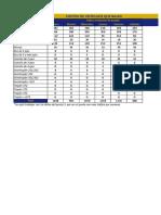 Cálculo del IMDs de una vía de doble sentido