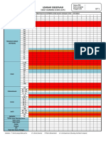 365807691 00 LEMBAR Observasi Menggunakan Early Warning Score EWS Doc