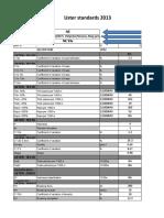 Uster Standards in Excel
