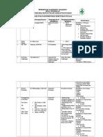 Analisis Kompetensi.doc