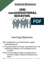 ORGANIZATIONAL BEHAVIOUR>PART 1