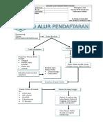 Bagan-Alur-Pendaftaran.doc