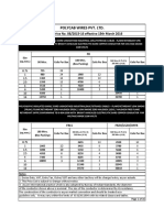 Polycab Datasheet.pdf
