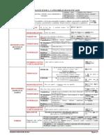 Esquema clases de palabras.pdf