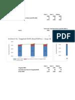 Copy of Extractine Pr Drop and HPH TTD-DCA Impact
