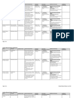 Guide-Surface Wound Cultures.pdf