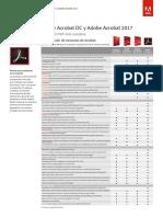 Resumen de Funciones de Adobe Acrobat