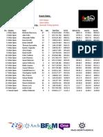 MTB Race #2 Casemates 11.25.2018b
