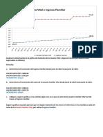 Analicen La Información de La Gráfica De Canasta familiar