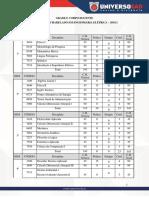 Grade e Corpo Docente Engenharia Elétrica 2018-1-1 1