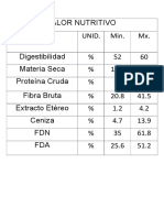 Valor Nutritivo del Stylosanthes guianensis