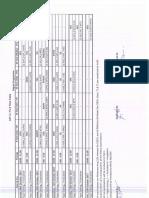 CAT 2 Timetable