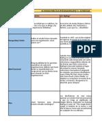 API 1 - Estrategia
