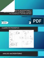 Análisis Microentorno y Macroentorno de La Empresa, Cuadro Pictografico y Definicion Raiz