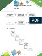 Capacidad Amortiguadora_informe 3