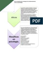 Etica Profesional Del Psicologo- Tarea v-Rhina Guzman
