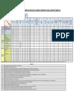 Matriz Vehiculos-Equipos vs Requerimientos REV 1