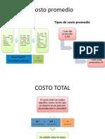 Costo Promedio y Costo de Producto Diapositivas