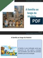 A Família Ao Longo Da História