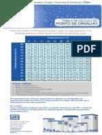Ponto de Orvalho Rev02 2016