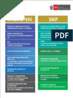 332590660-Cuadro-Comparativo-SNIP-vs-Invierte-pe (1)-converted.docx