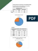 Presentación de Los Resultados de Las Encuestas y Sus Interpretaciones