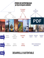 Criterios de sustentabilidad.pdf