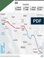 La frontera México-EEUU