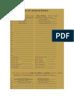 Ejercicios de Nomenclatura de Óxidos Metálicos y No Metalicos