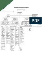 Struktur-Organisasi-Rumah-Sakit-Umum-Daerah.docx
