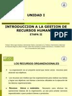 UNIDAD I Etapa II, Introducción a La Gestión de Personas