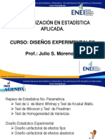DCA con SPSS