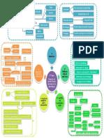 Proyecto Educativo Institucional 2