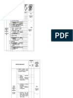 form ceklist keselamatan pasien operasi.doc